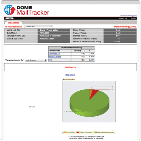 Mailing DOME Mail Tracker Scree